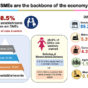 sme-economic-freedom